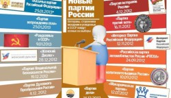 partii_obmanki