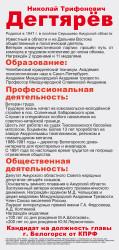 Degtjarev-Belogorsk-2