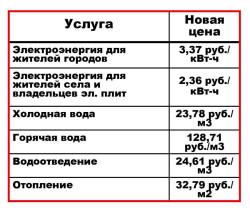tablica-zhkh