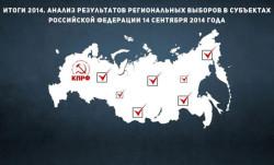 vybory-2014-itog